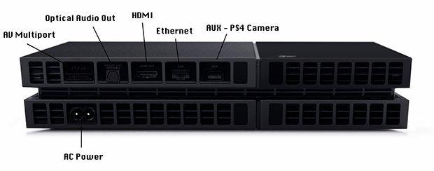Как подключить PS4 к монитору?